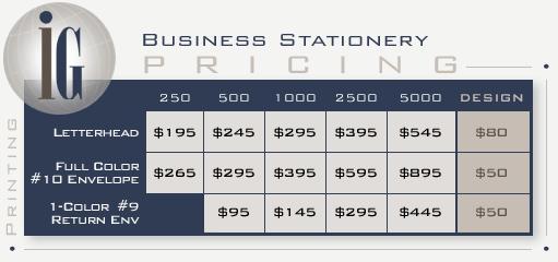 stationery pricing