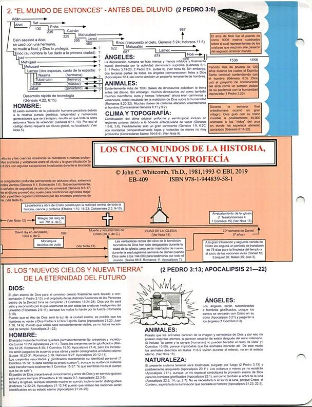 The Five Worlds of History, Science and Prophecy (Spanish)